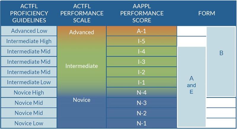 AAPPL Measure FAQs
